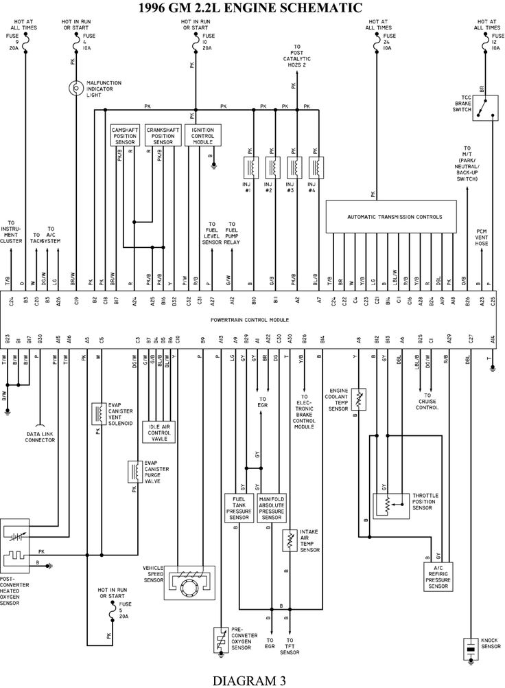 0996b43f80232a6b In 2000 Chevy S10 Wiring Diagram