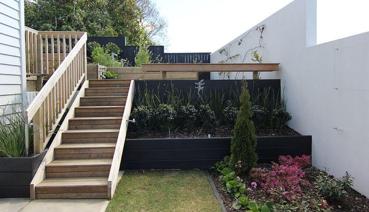 edible garden | Zones