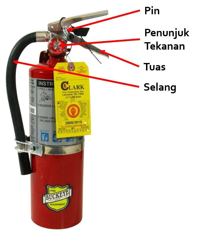 Tata Cara (Instruksi) Penggunaan dan Pemakaian APAR (Alat Pemadam Api Ringan)…