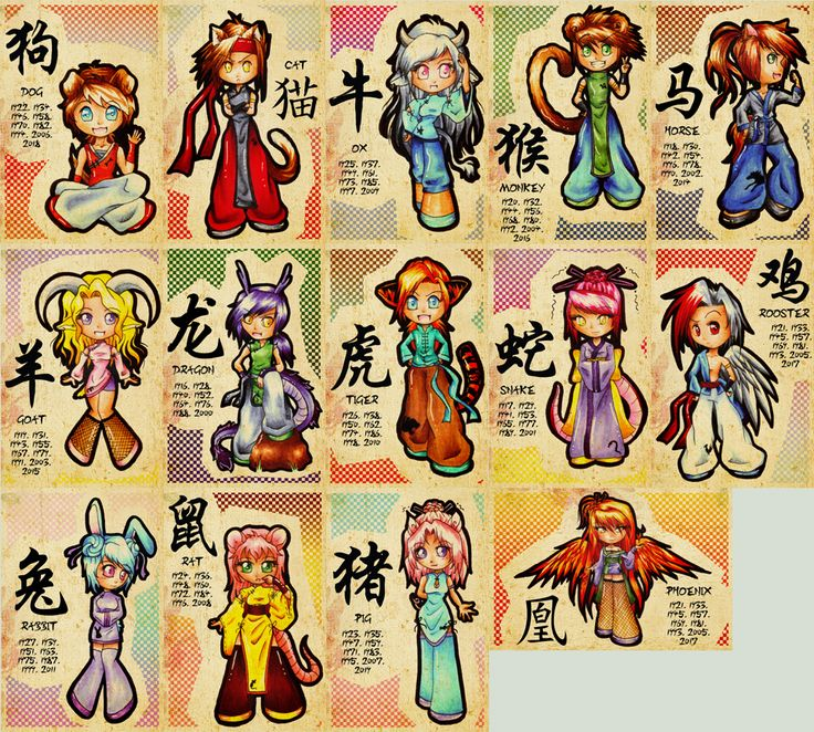 Anime Chibi Chinese Zodiac Animals Asian Horoscopes The