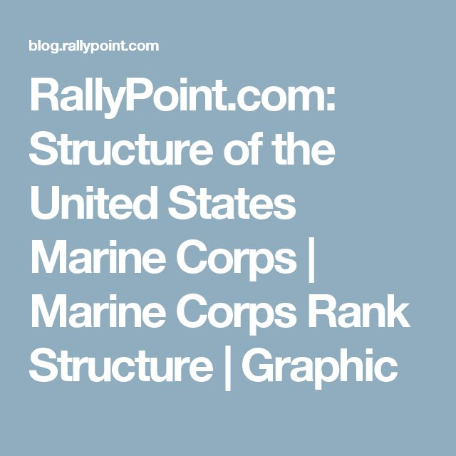 RallyPoint.com: Structure of the United States Marine Corps | Marine Corps Rank Structure | Graphic