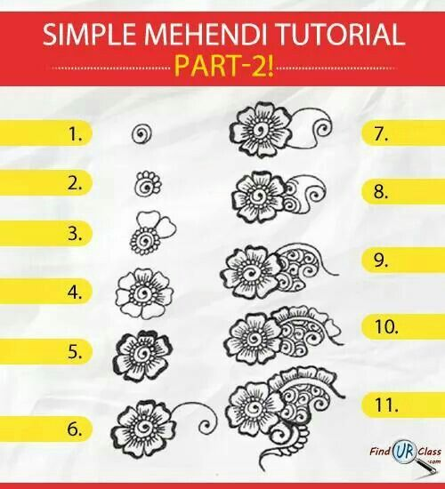 Simple Mehndi Tutorials : Best step by henna images on pinterest