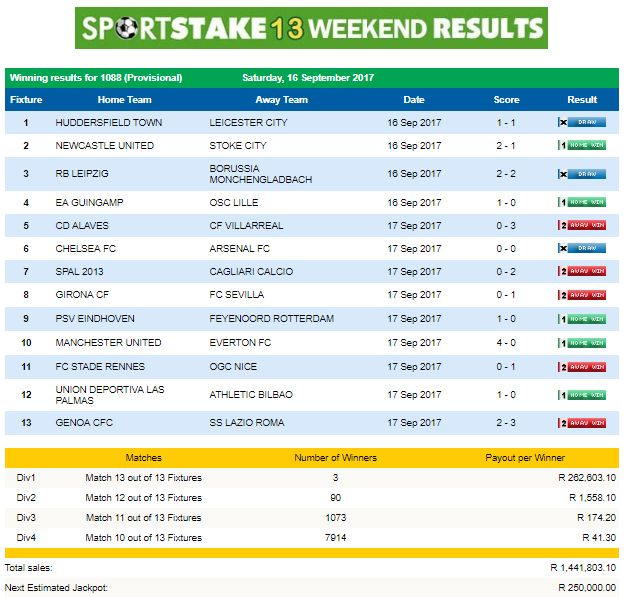 Sportstake weekend top tips vvww ecasa org uk