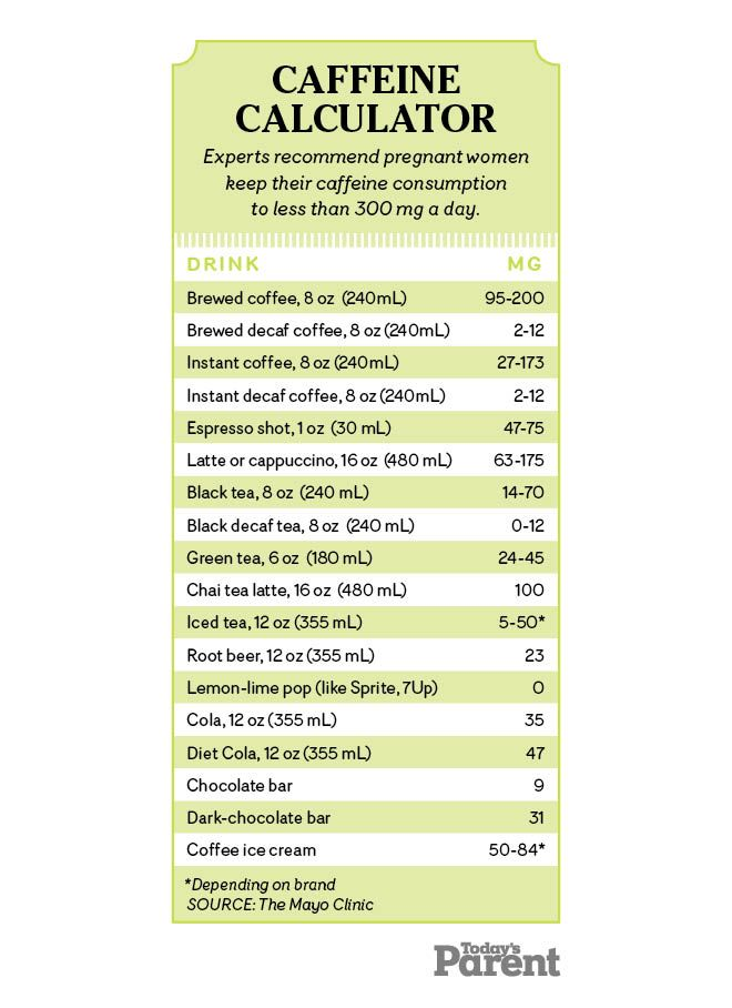 Not sure how much caffeine you can have while you're pregnant? Use our easy pregnancy caffeine calculator!