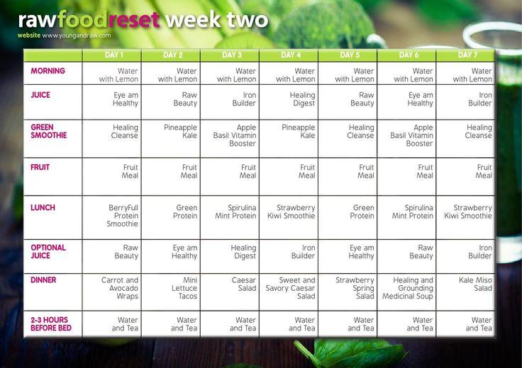 how to start vegan diet plan