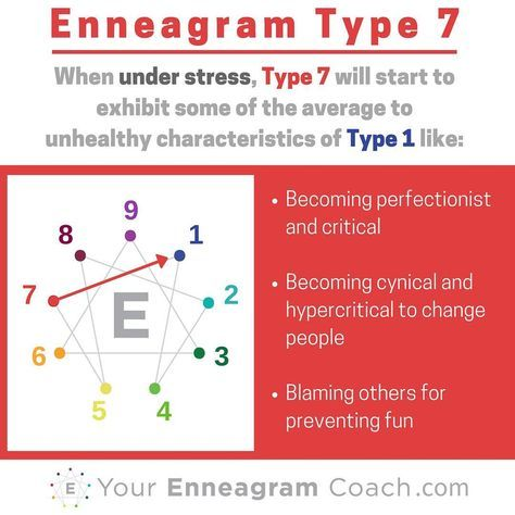 Enneagram #Type7 when you are under stress, you typically move towards and take on some of the average to unhealthy aspects of the Type 4 (see how the lines connect?). Learning this can be a major asset to your growth because you'll be more attuned to when you are struggling, extend yourself some grace (since in Christ there is no condemnation) and learn how to care for yourself towards the path of growth and liberation in the direction of growth (next series). #Enneagram