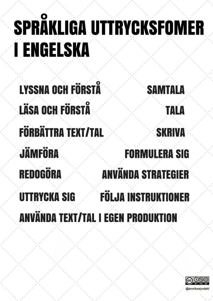 SPRÅKLIGA UTTRYCKSFOMER I ENGELSKA SAMTALA LYSSNA OCH FÖRSTÅ LÄSA ...