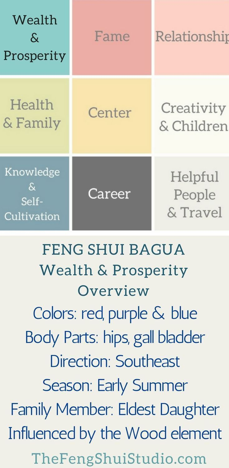 feng shui has tips to help you increase your finances and rh pinterest es