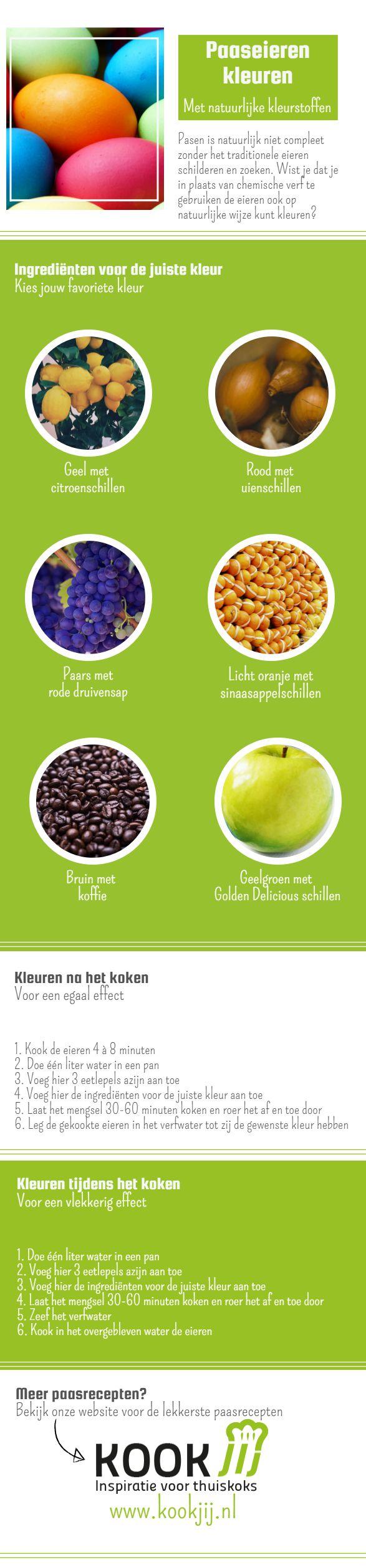 Paaseieren kleuren met natuurlijke stoffen! Vrolijk pasen