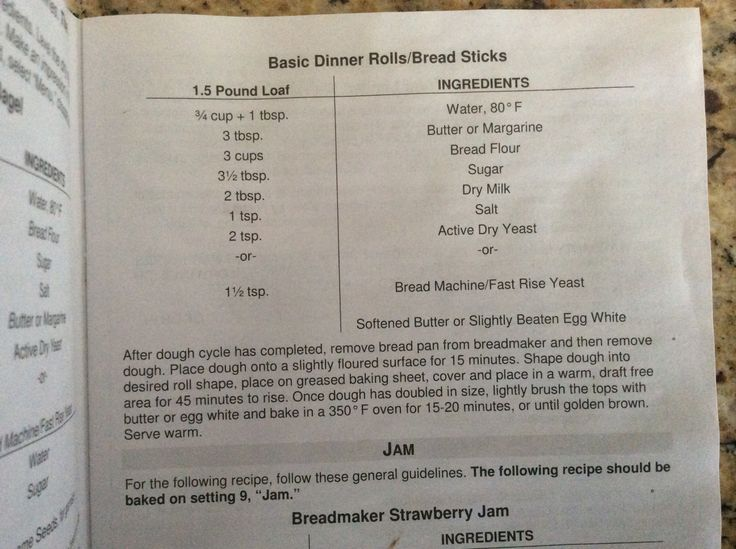 west bend bread machine recipes