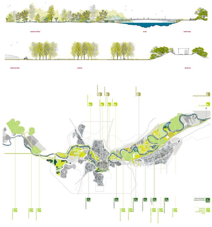 intervenciones urbanas arquitectura - Buscar con Google