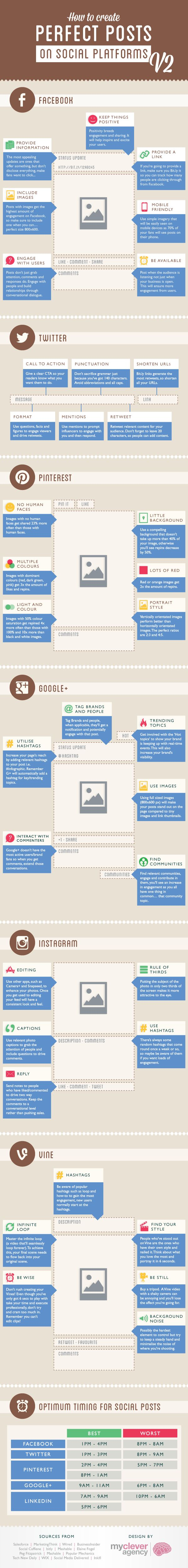 How To Create Perfect Vine, Instagram, Pinterest, Google+, Facebook & Twitter Posts: Version 2 [Infographic] - mycleveragency - Full Service...
