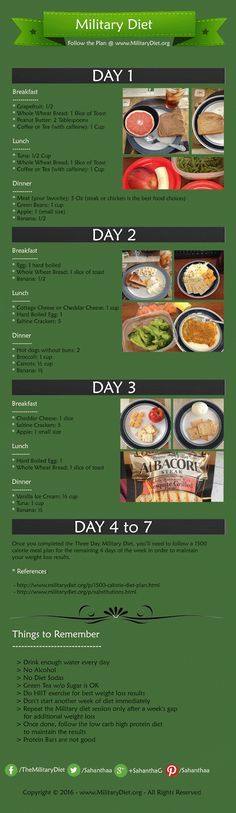 Follow The Military Diet Program to lose upto 10 pounds in three days. Find the complete 3 day military diet plan in this infographic for easy understanding. Save this military diet infographic to your device.