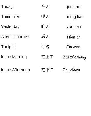 Chinese Words for Times of Day - Learn Chinese #LearnChinese #China #Travel