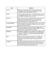 How to write a killer resume objective examples included)