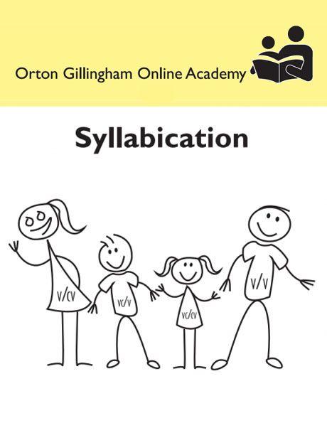 Syllabication Unit – Orton Gillingham Online Academy