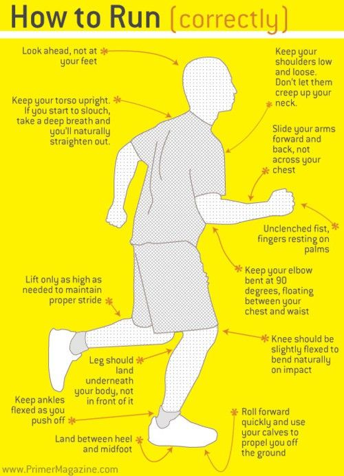 How to Run - good reminders