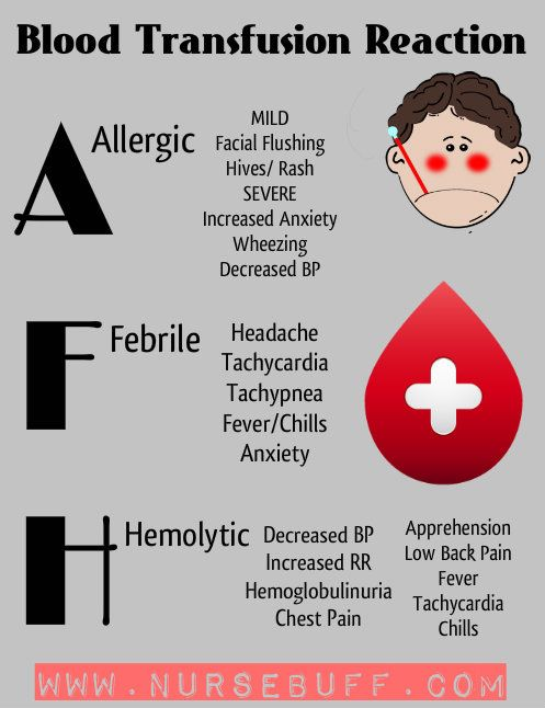 blood transfusion reaction nursing mnemonics