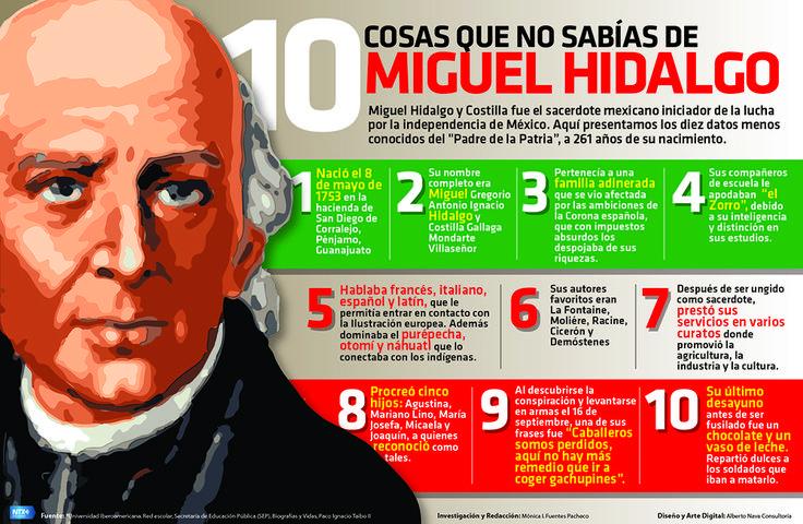 """Miguel Hidalgo y Costilla fue el sacerdote mexicano iniciador de la lucha por la independencia de México. Aquí presentamos los diez datos menos conocidos del """"Padre de la Patria"""". #Infografia"""