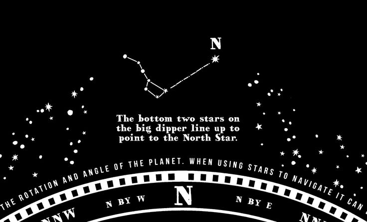 ASA 107, Celestial Navigation Certification