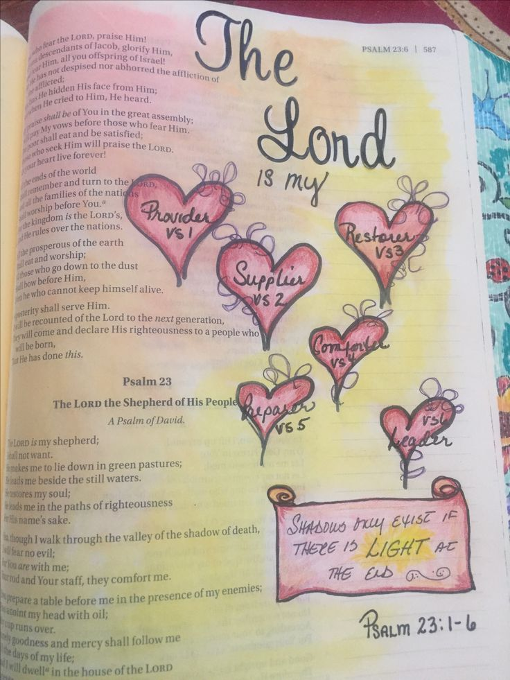 By Cyndi Carter. Psalm 23:1-6