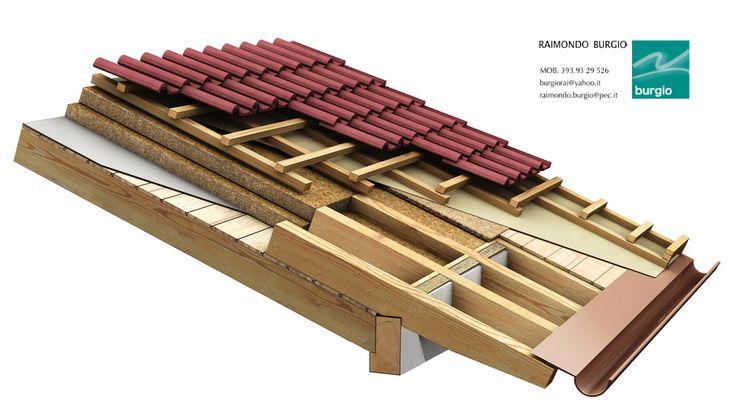 Tetto ventilato montaggio classico con listellatura e for Montaggio tetto in legno ventilato