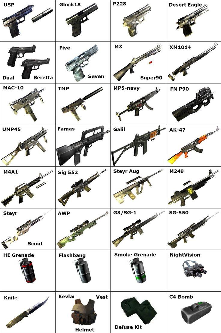 galería de armas