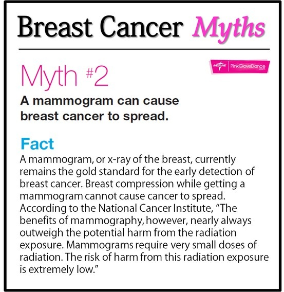 mammograms powerful breast cancer essay example One in 40 ashkenazi women carries a breast cancer-causing gene — yet some experts urge caution when it comes to genetic testing.