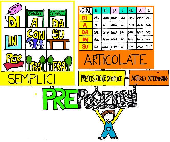 Le Preposizioni (semplici e articolate)