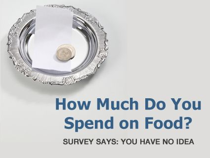 Such an interesting tool to compare your food spending to local and national averages based on age, marital status and household income