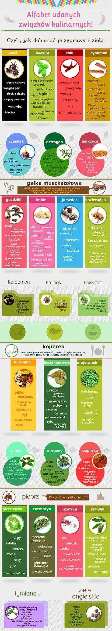 Alphabet successful culinary associations #cooking #body #health #people #culinary #tips #interesting