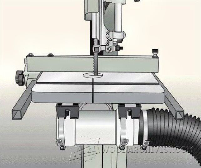 995 Bandsaw Dust Collection Dust Extraction Pinterest