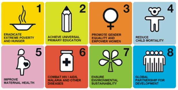 Aimed at Key Stage 3 students, this lesson plan explores the Millennium Development Goals, human rights and access to education for girls.