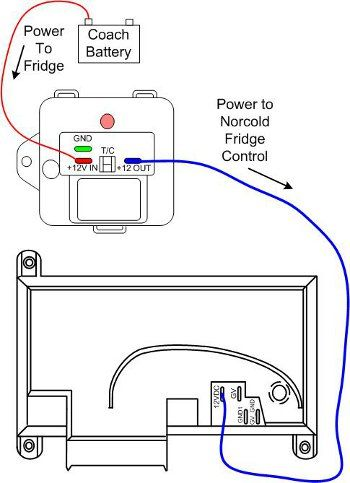 how to light a norcold rv refrigerator - DambaDamba