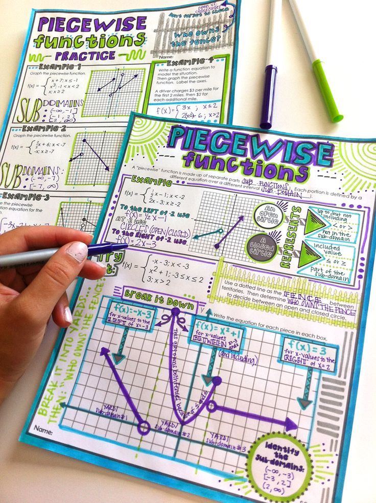 Piecewise Functions for Algebra - This is nice for introducing the concept to the 8th/9th graders with linear only, or I can use the version with quadratics included for Algebra 2!  These doodle note pages make the left and right brain connect, and the kids retain it so much better!