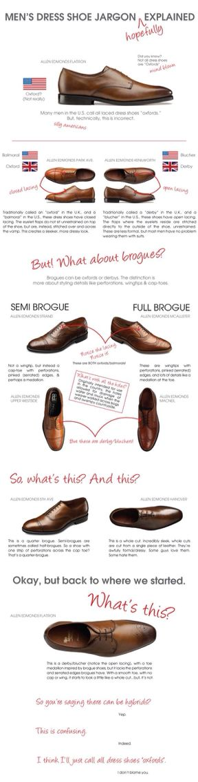 mens dress shoes jargon