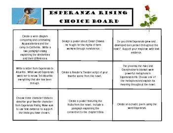 9 activities that provide a fun culmination to your Esperanza Rising unit. Students can choose from a variety of activities to create their own final project. Use as classwork, homework, or even in literacy centers. Activities promote higher order thinking, are connected to Common Core standards, and are engaging by tapping into the Multiple Intelligences.