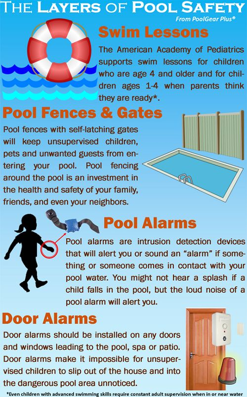52 best Water & Pool Safety images on Pinterest