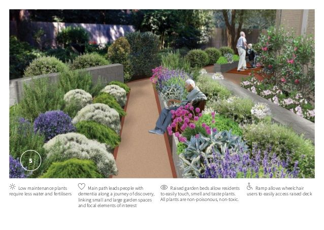 1000 images about dementia garden on pinterest gardens for Low maintenance gardens for the elderly