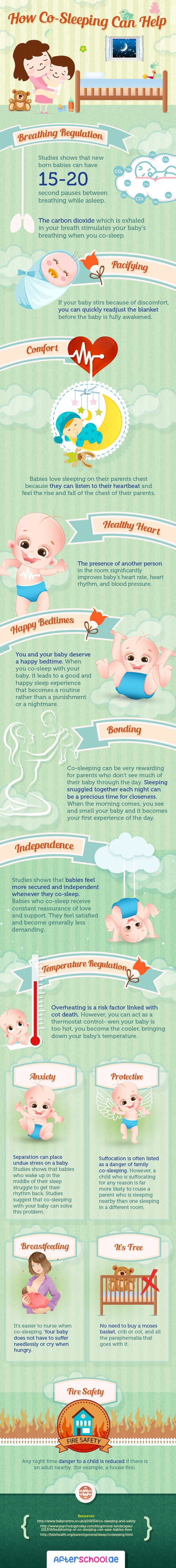 Crazy things you never knew about your baby's sleep!!!!!!