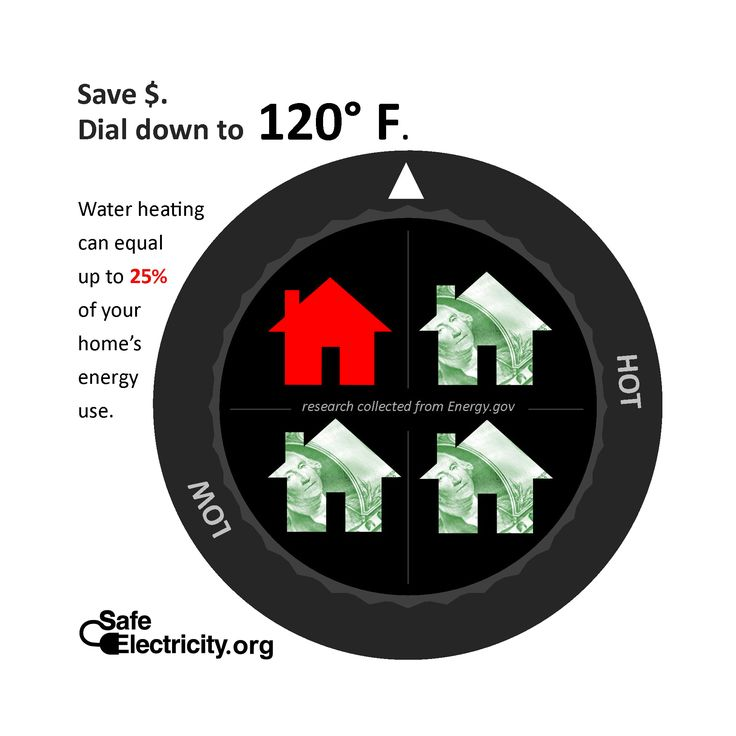 Hot Water Dial : Best images about energy saving tips on pinterest
