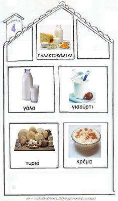 Οικογένειες τροφών - Τα σπιτάκια της Διατροφής ~ Los Niños