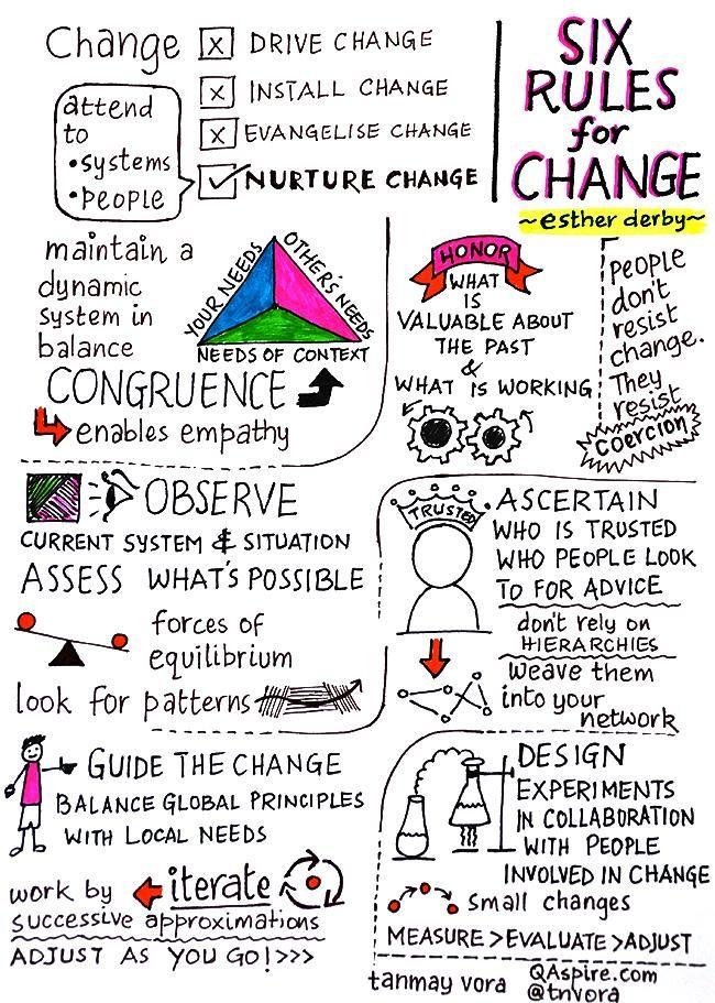 Seis reglas para el cambio