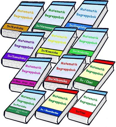 Mattebegrepp på 22 olika språk