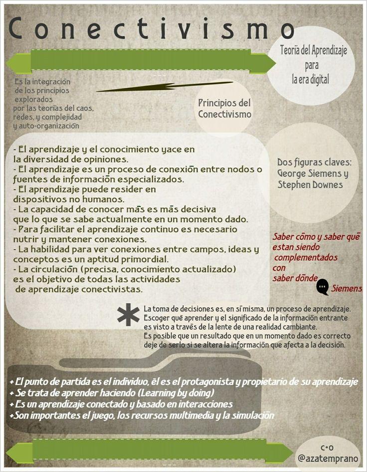 """#Infografía """"El conectivismo"""""""