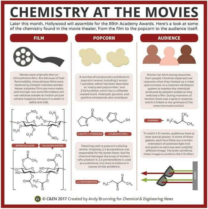 247 best Quimica images on Pinterest Organic chemistry, Physics - best of tabla periodica de los elementos quimicos con sus valencias