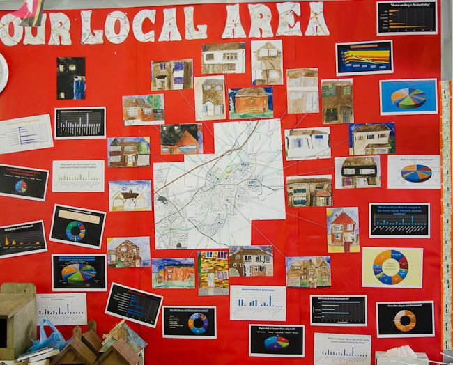 local area class display - Google Search