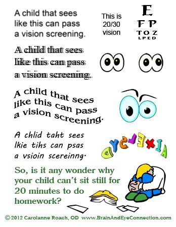 great visual for explaining vision related issues