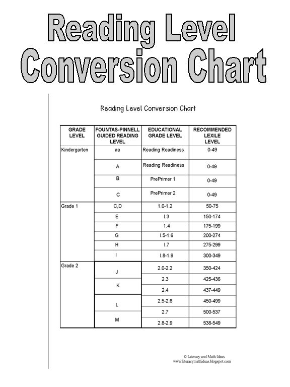 **Free** Reading Level Conversion Chart-This is a great tool to have when conferring with students during guided reading or when planning lessons.