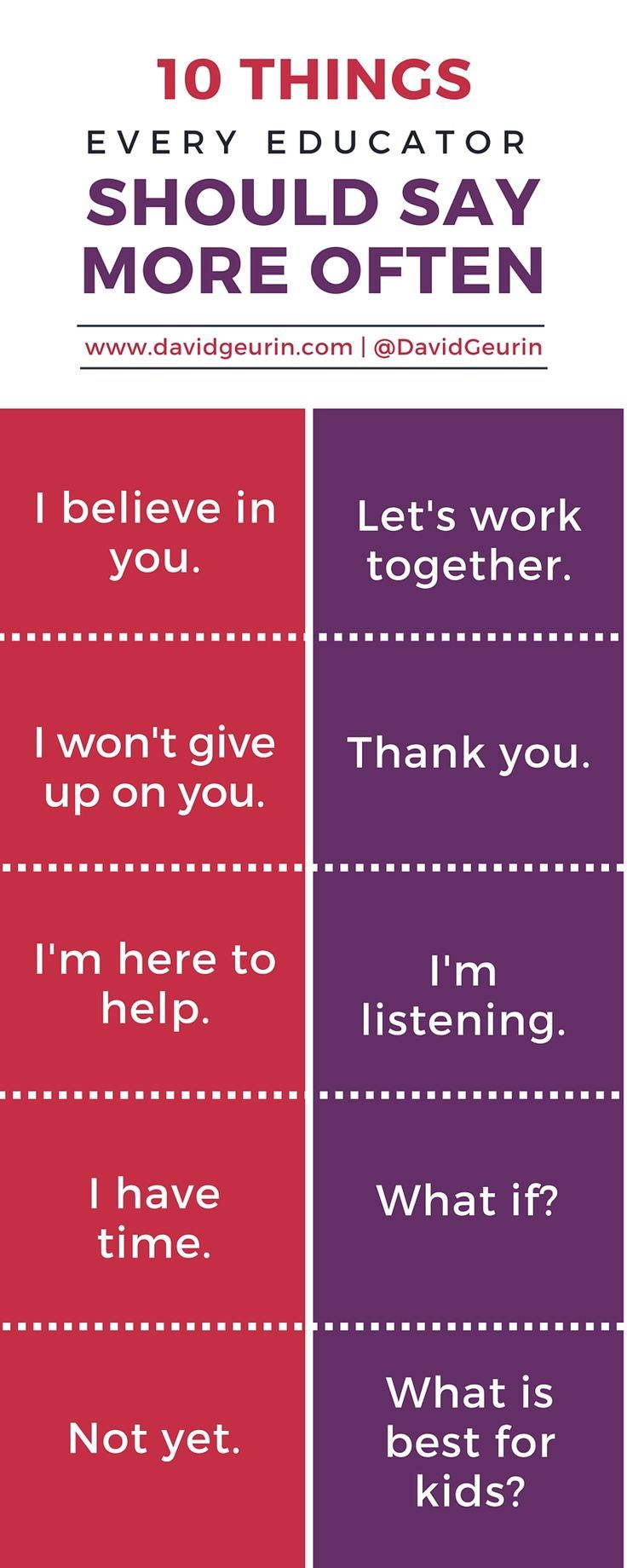 10 Things Every Educator Should Say More Often www.davidgeurin.com